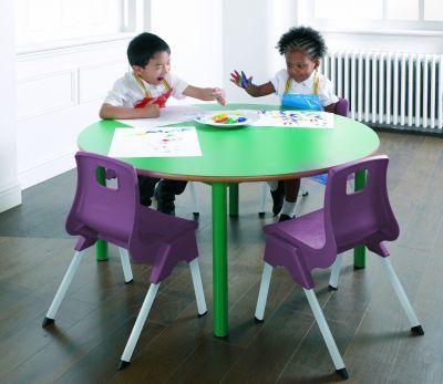 Premium Nursery Tables Mood Shot