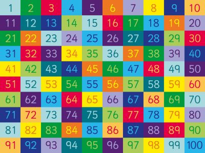 Rainbow 1-100 Numbers Floor Mat