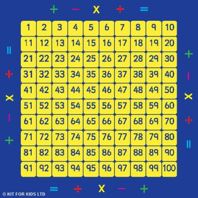 100 Square Counting Grid Graphic