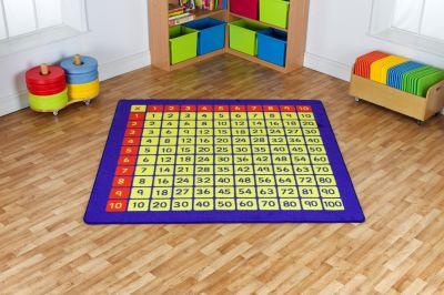 100 Square Multiplication Map 3