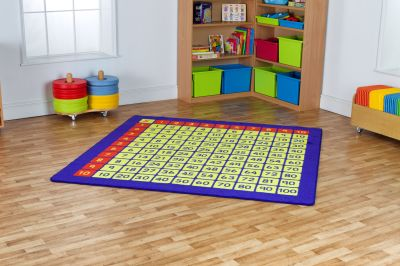 100 Square Multiplication Map 4