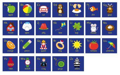 Alphabet Placement Mat Graphic
