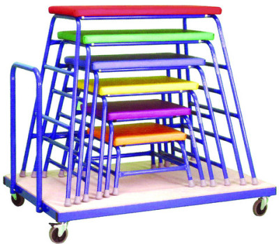 Agility Tables And Trolley