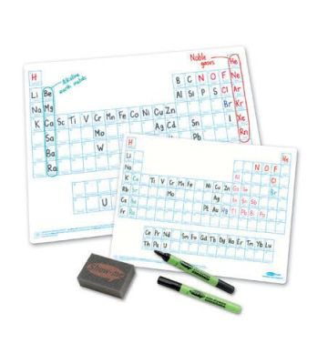 Show Me A3 & A4 Periodic Table Drywipe Boards